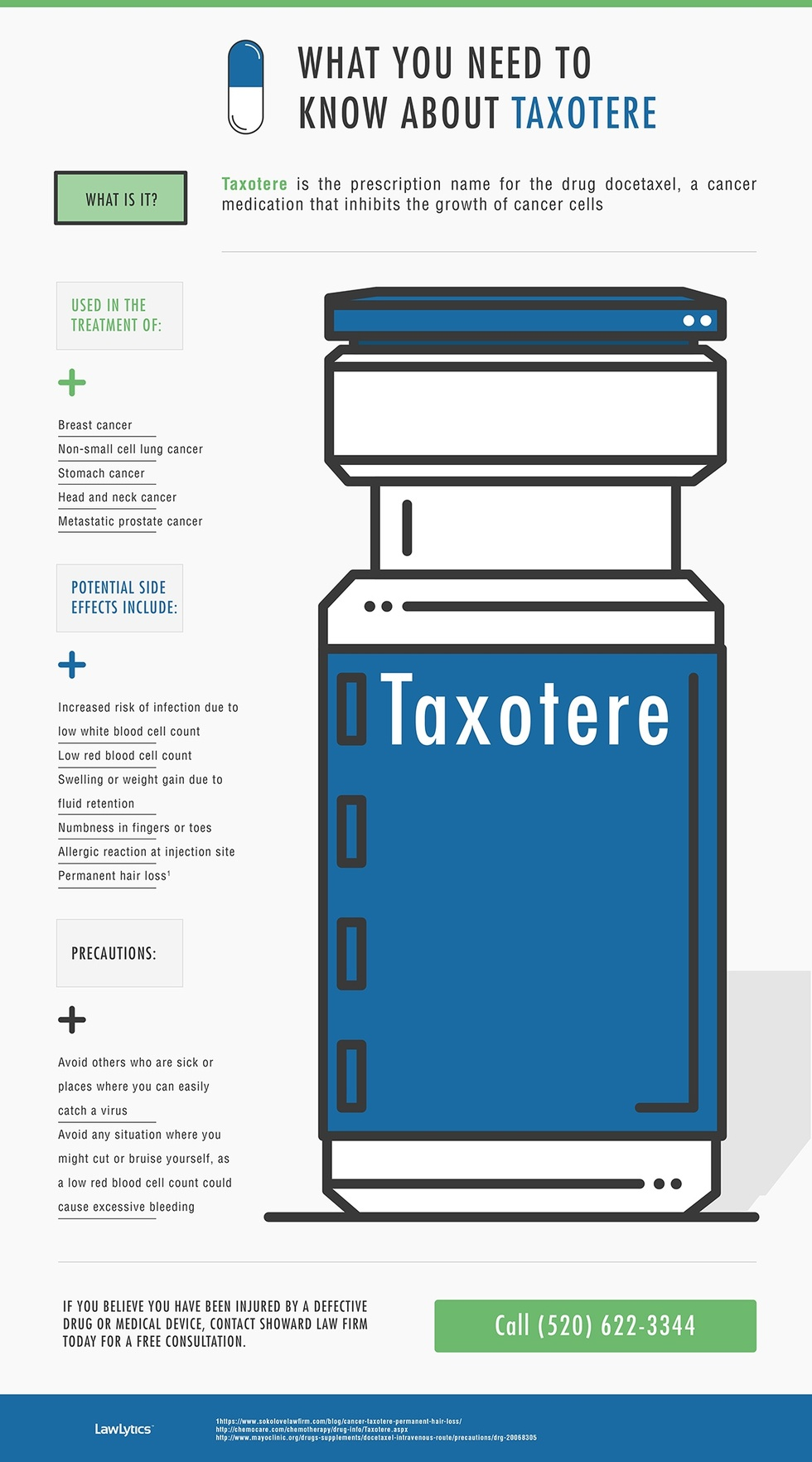 Infographic: That says what you need to know about Taxotere