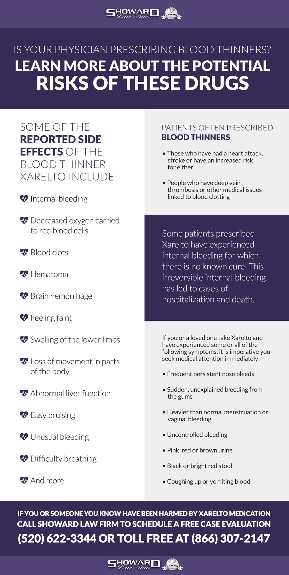 Infographic about the Potential Risks of Blood Thinners | Showard Law Firm