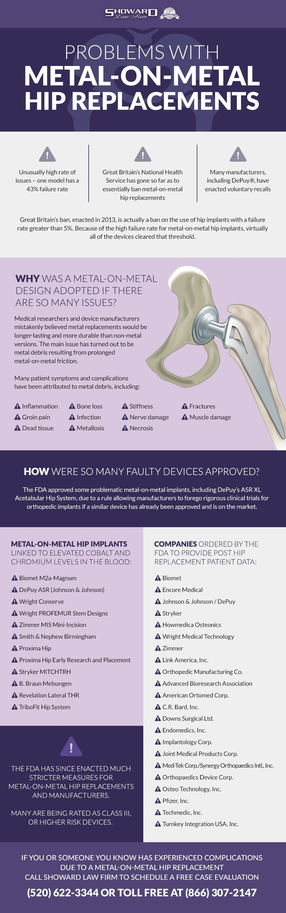 Infographic about Problems That Occur with Metal-on-Metal Hip Replacements