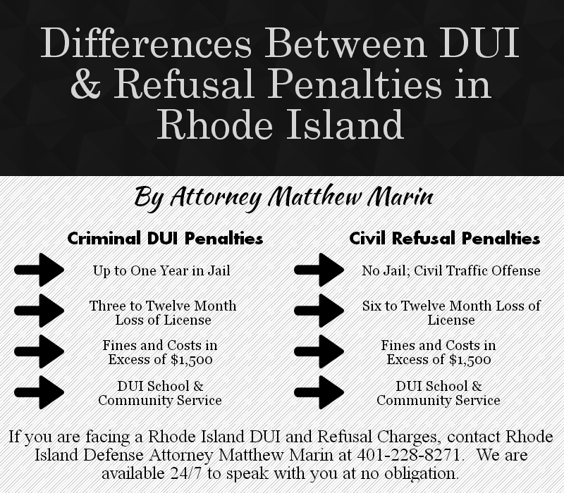 Dui refusal penalties