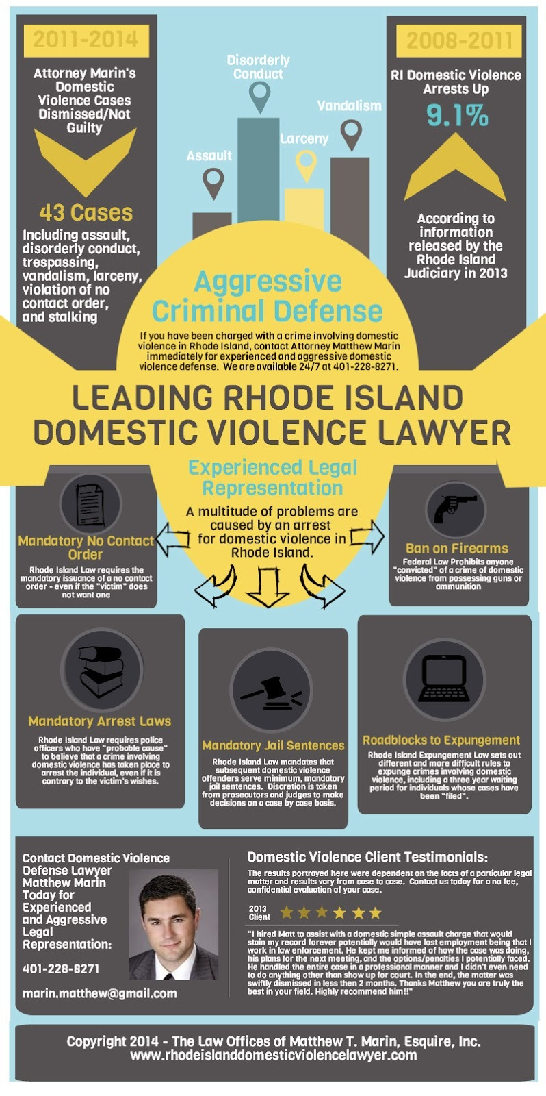 Rhode 20island 20domestic 20violence 20infographic 204 2024 202014