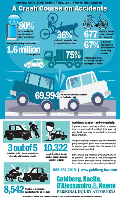 Car Accident Legal Advice Philippines