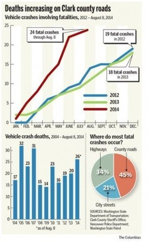 Vehicle deaths 2014 300x485