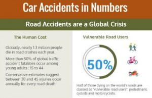 Car accident fatalities 300x194