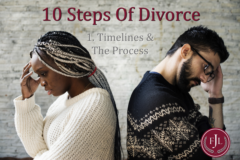 10 Steps of Divorce: Part 1 Timelines and the Process