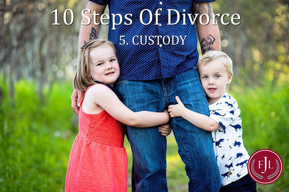 Jerkins Family Law 10 steps to divorce custody