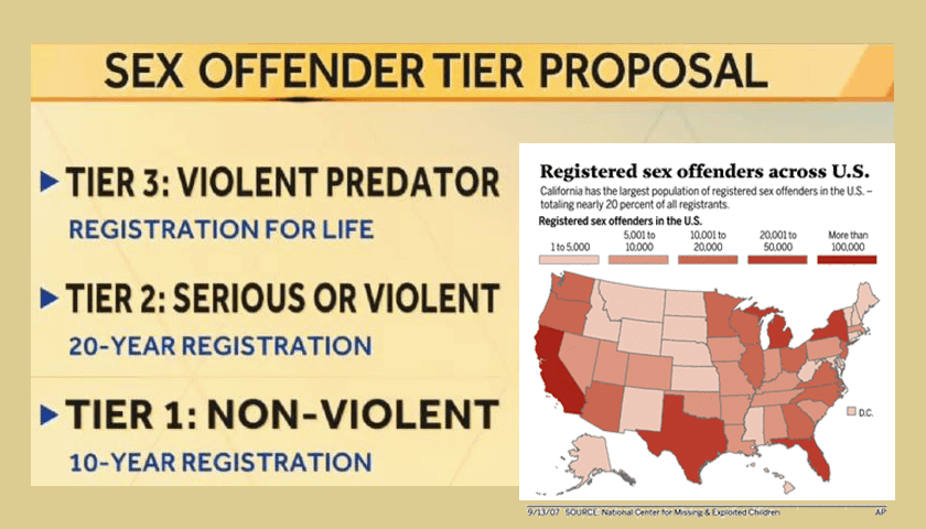 Sex Offender Registry Reform On Governors Desk Law Offices Of - Us sex offender map