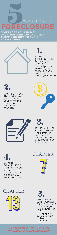 5 ways to avoid foreclosure