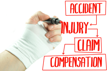 It is important to hire an experienced Florida workers' compensation attorney to represent you in matters involving work-related accidents.