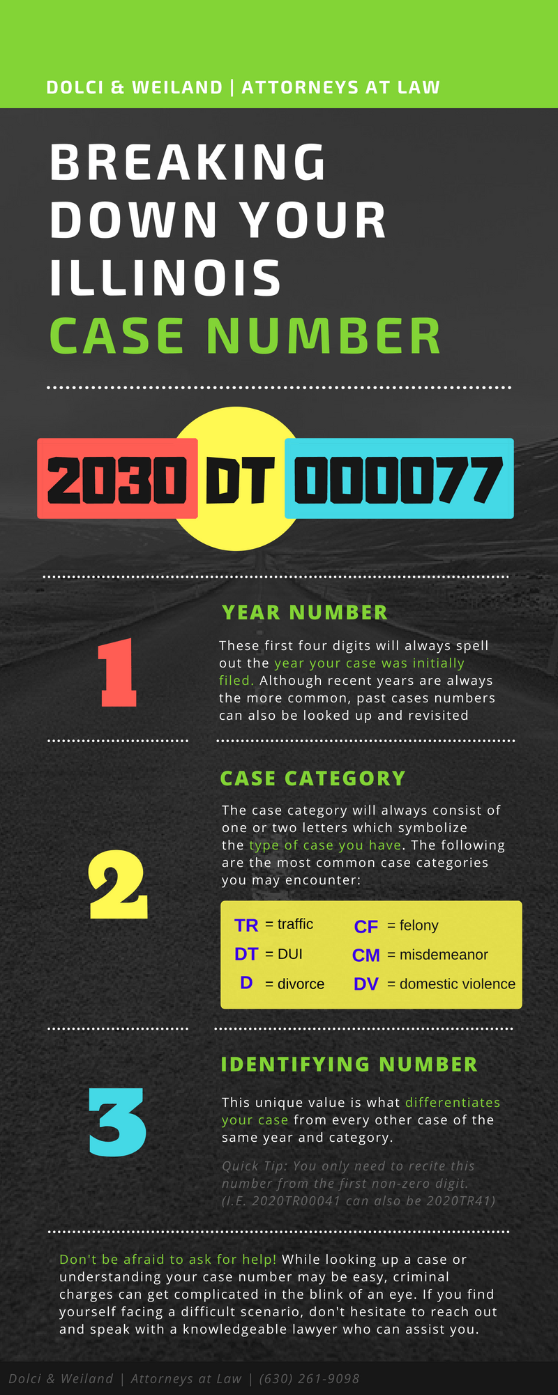 Infographic on how to Interpret DuPage County, Illinois Court Case Number