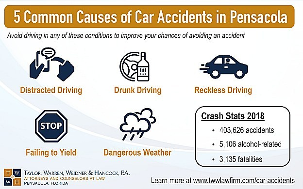 common causes of car accidents drive safe to avoid
