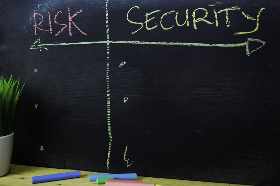 Chalk board with columns for risk and security.