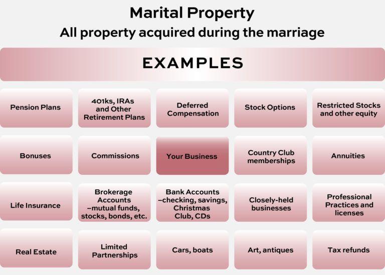 Property1 1 768x549