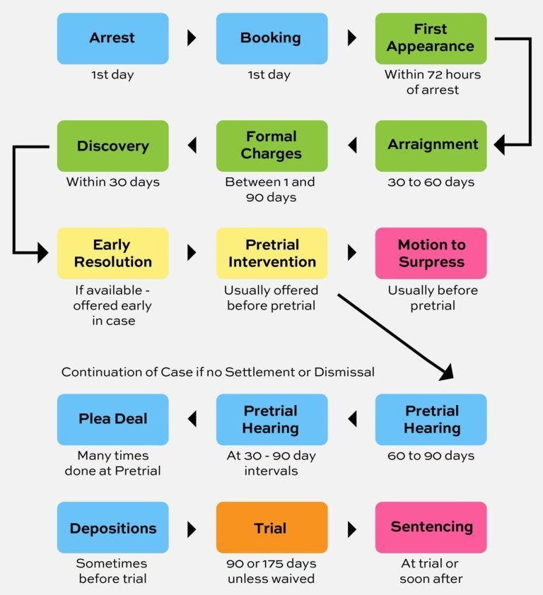 Criminal defense2 1 768x842