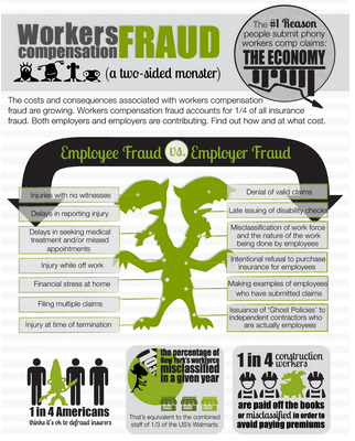 Workers Fraud Compensation Infographic