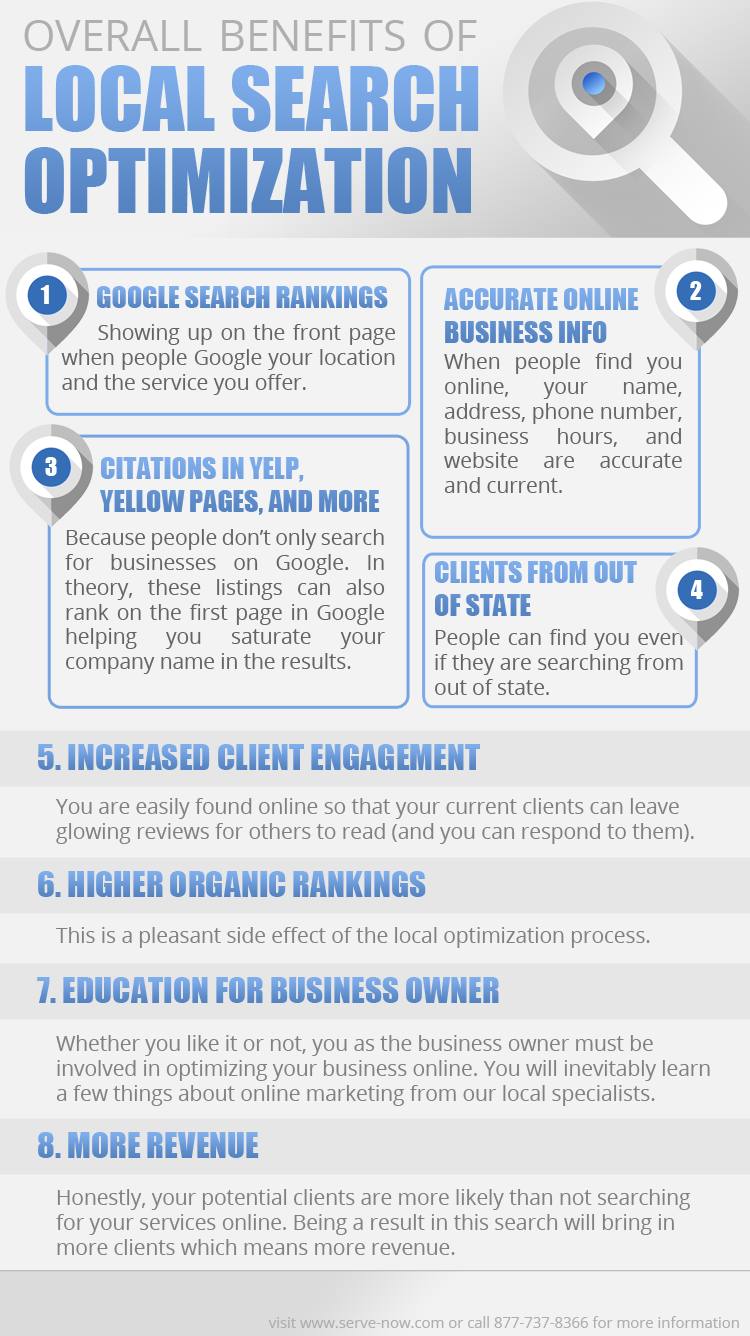 Benefits of Local Search Optimization