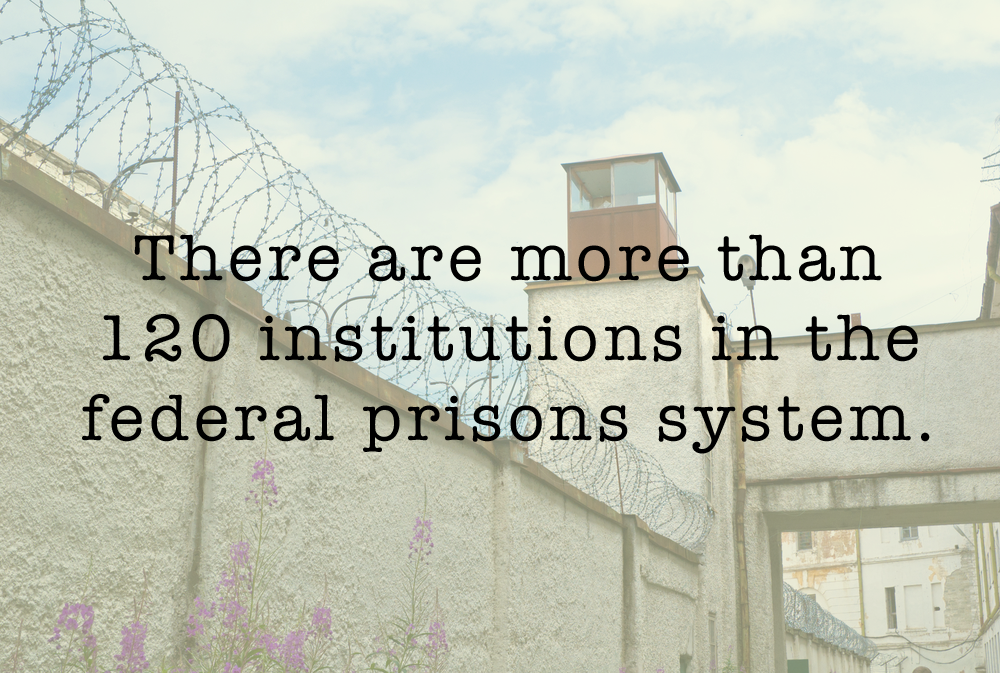 120-federal-prison-institutions-in-the-us