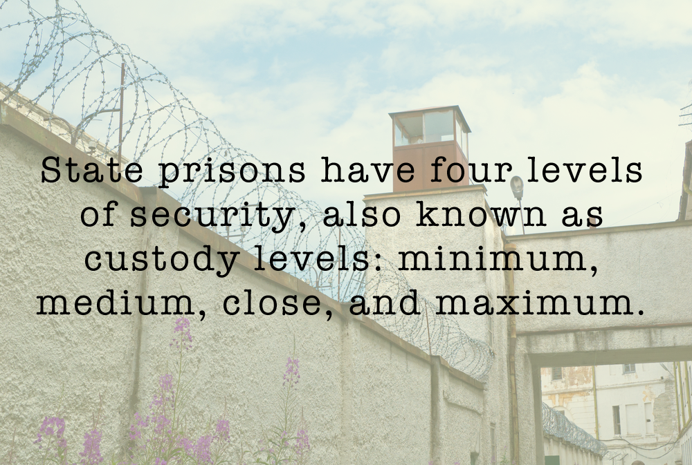 state-prison-security-levels