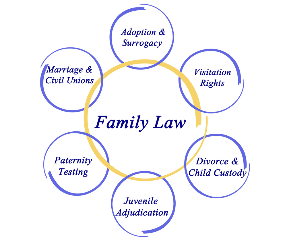 importance-of-hiring-a-private-investigator-as-a-family-law-practitioner