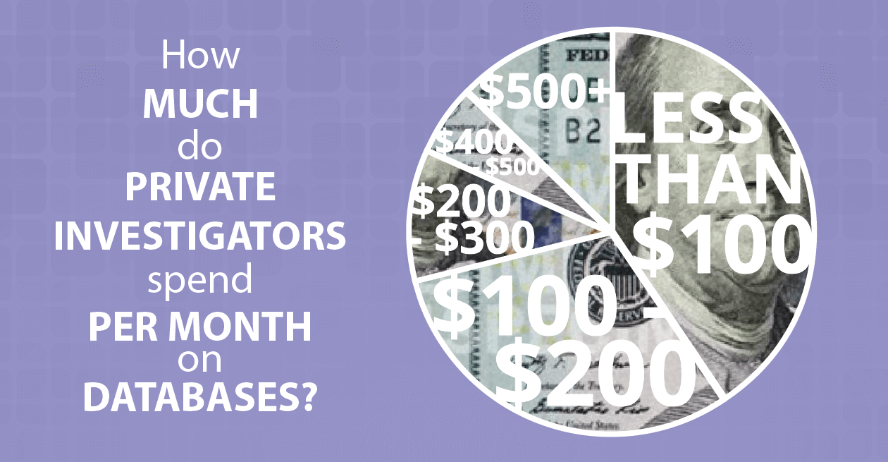 how much do investigators spend per month on databases