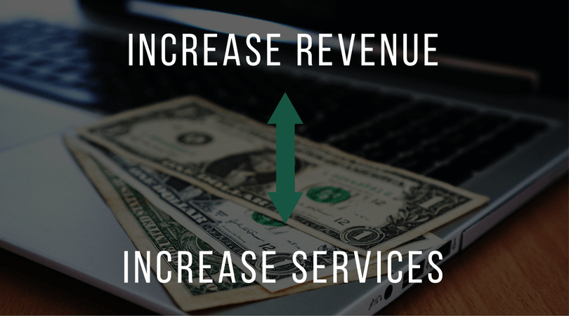 Increase Revenue for Process Servers