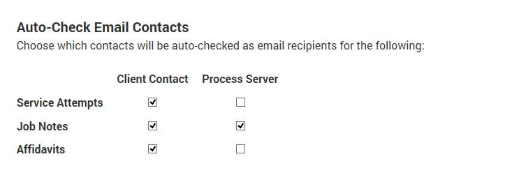 ServeManager Email Settings