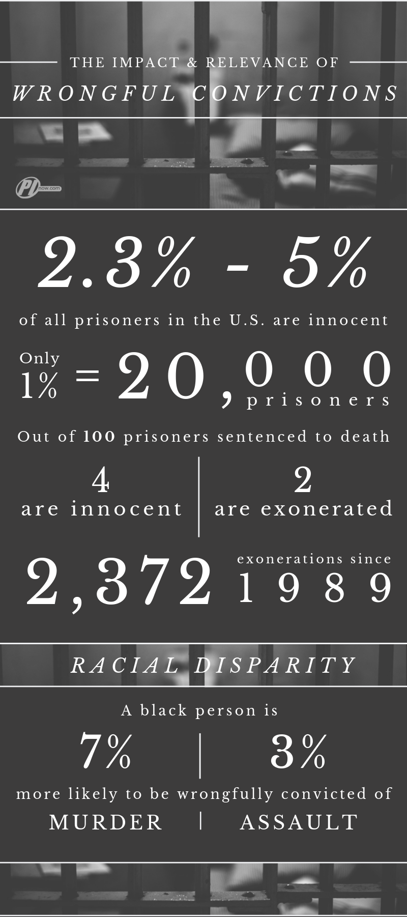 The Impact of Wrongful Conviction