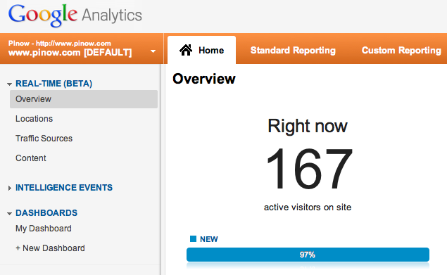 Real time visits from StumbleUpon