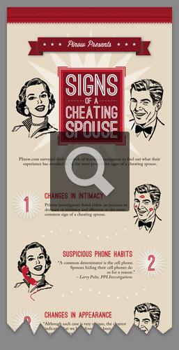Infidelity Investigations Infographic