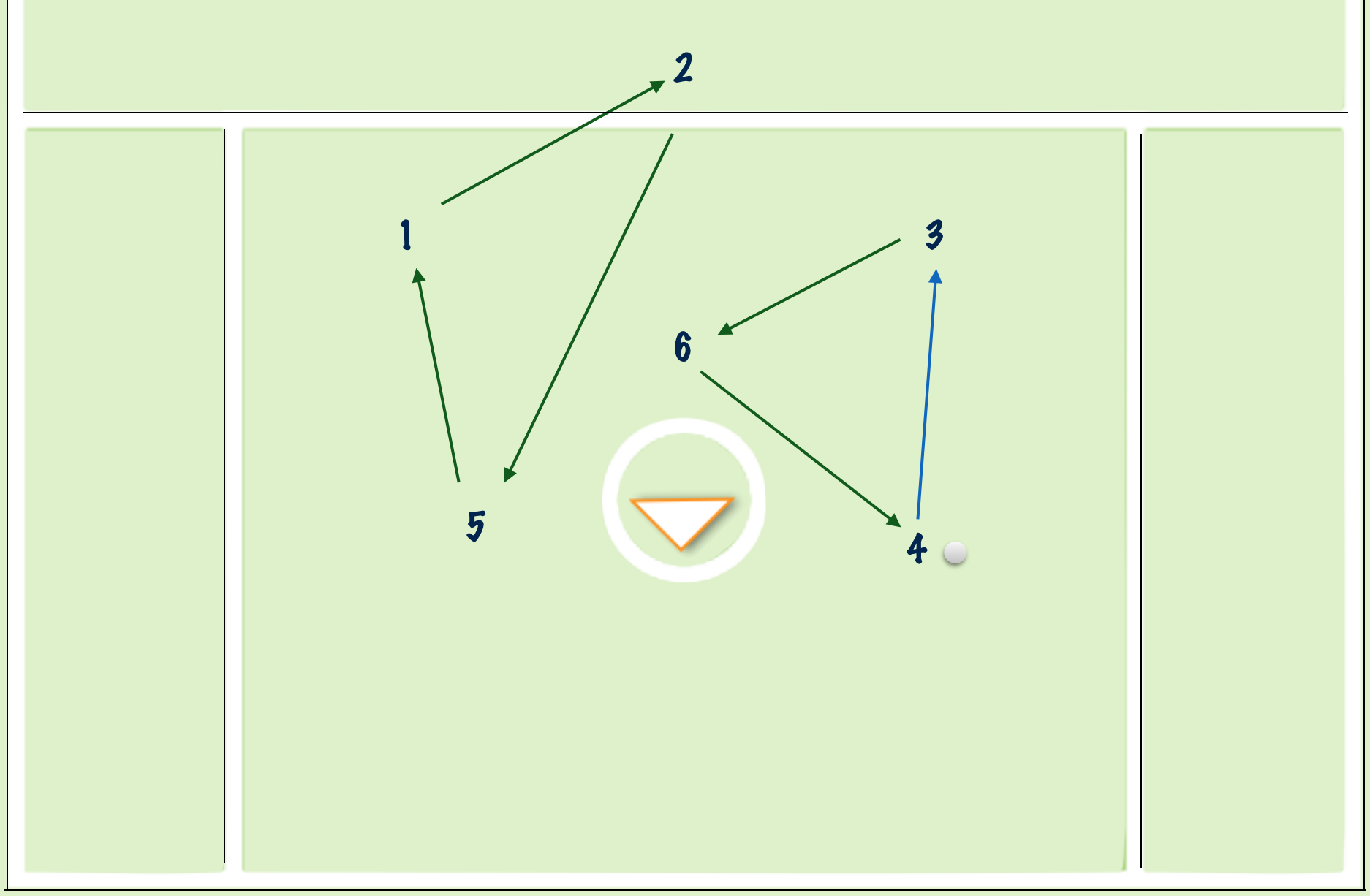 1-3-2 Side Triangle Carry