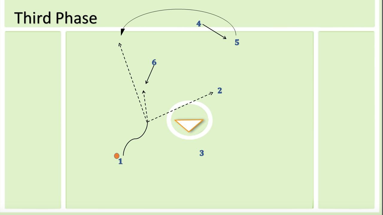 2-1-1-2 formation look