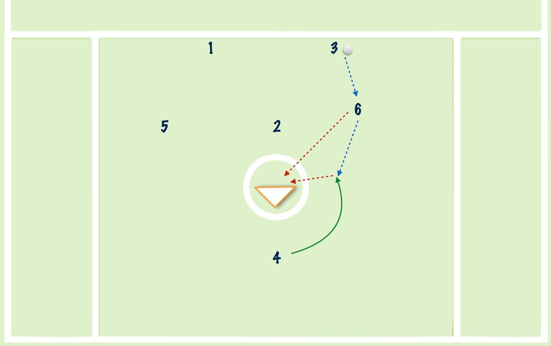 2-3-1 Rotating Side Triangle - Zone Breaker