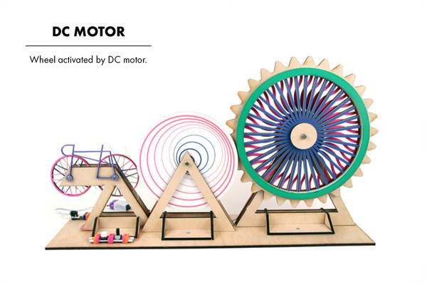 Productimages dcmotor