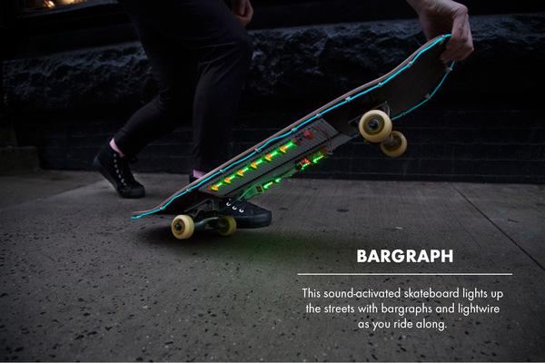 Productimages bargraph