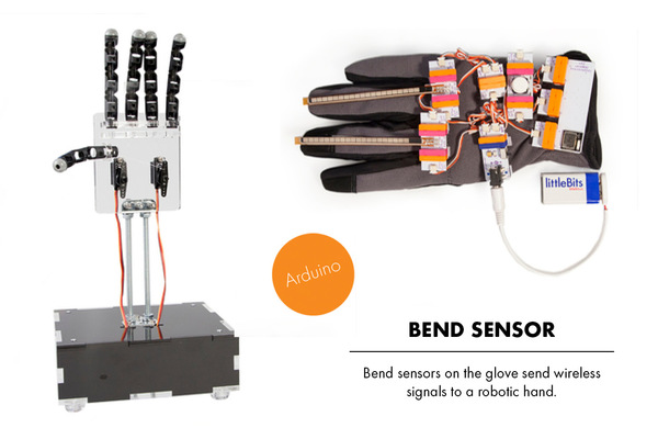 Productimages bendsensor