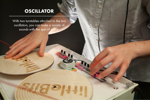 Productimages oscillator