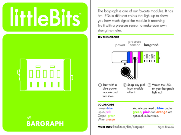 Bit card 48 o09 bargraph