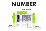 Number annotated