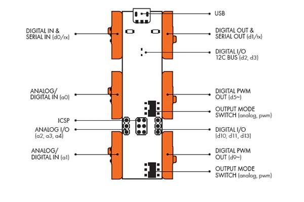 Arduinodiagram2
