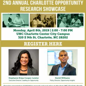 UNC Charlotte: Second Annual Charlotte Opportunity Research Showcase