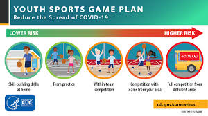 Cdc_youth_sports