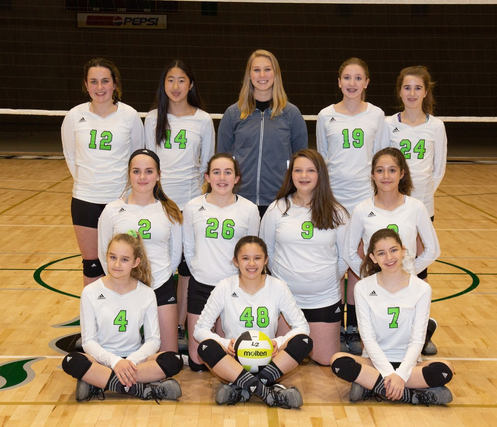 Cyclones Volleyball - Contact Us