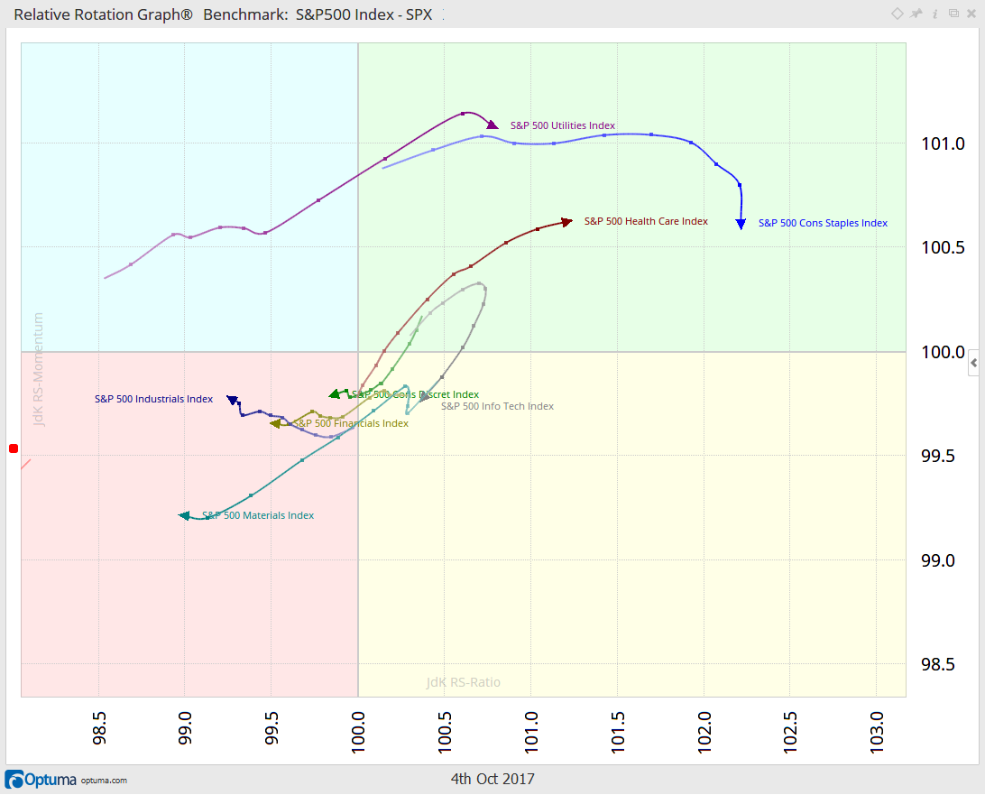 Chart 2-3