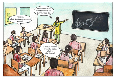 Chapter 1 - Environment - NCERT - Class 7 - Geography | Learnapt