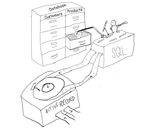 Venn Diagram Intersection Calculator further Model Diagram Rails further Diagram Of Table Fan together with Indesit Dryer Wiring Diagram besides Kirloskar Motor Wiring Diagram. on contoh wiring diagram listrik