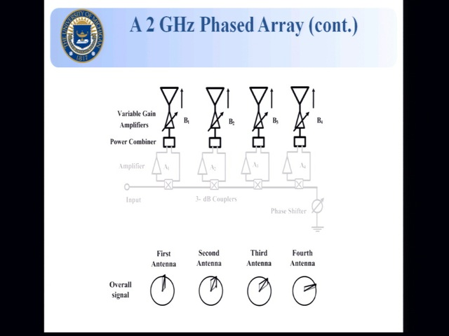 Danial Ehyaie - Novel Approaches to Design Phased Arrays