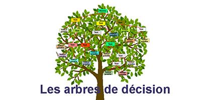Les arbres de décision de l'apprentissage supervisé