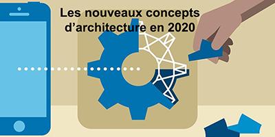 Six architectures applicatives à surveiller (de près) en 2020