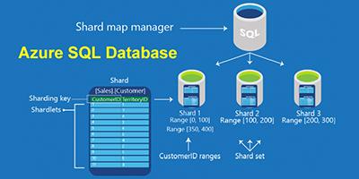 SGBD : « scalability » ou consistance, faut-il choisir ? Non