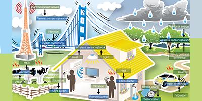 Les énergies ambiantes ont-elles de l'avenir ?